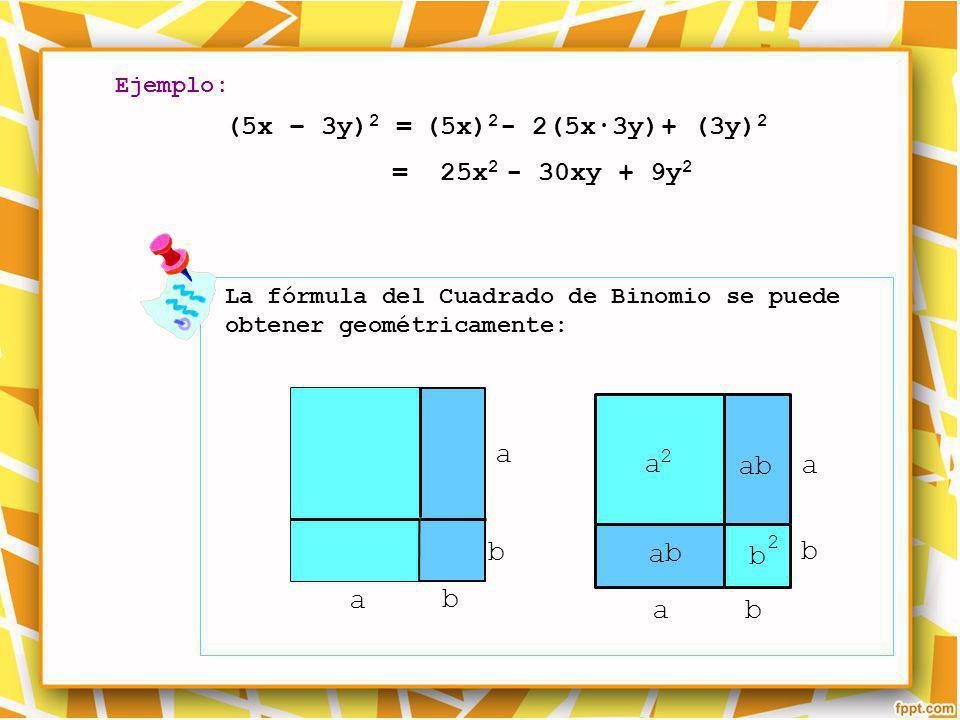 Ejemplo: La fórmula del Cuadrado de Binomio se puede obtener geométricamente: (5x – 3y) 2 =(5x) 2 - 2(5x3y)+ (3y) 2 = 25x 2 - 30xy+ 9y 2 b a b a a b 2