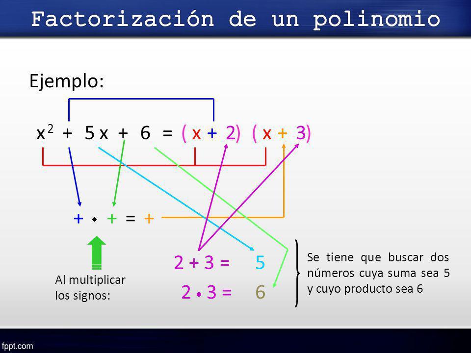 Ejemplo: x 2 ++5x6=( ) xx+ 5 3 Al multiplicar los signos: + +=+ +2 2 + 3 = Se tiene que buscar dos números cuya suma sea 5 y cuyo producto sea 6 2 3 =
