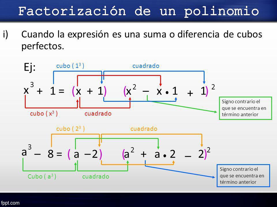 i)Cuando la expresión es una suma o diferencia de cubos perfectos. Ej: x 3 +1=( )1x+ x 2 x 1 + 1 2 cubo ( x 3 ) cubo ( 1 3 ) cuadrado Signo contrario