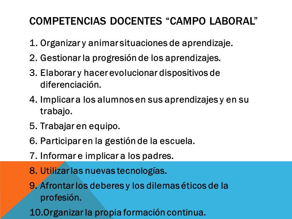 COMPETENCIAS DOCENTES CAMPO LABORAL 1.Organizar y animar situaciones de aprendizaje. 2.Gestionar la progresión de los aprendizajes. 3.Elaborar y hacer