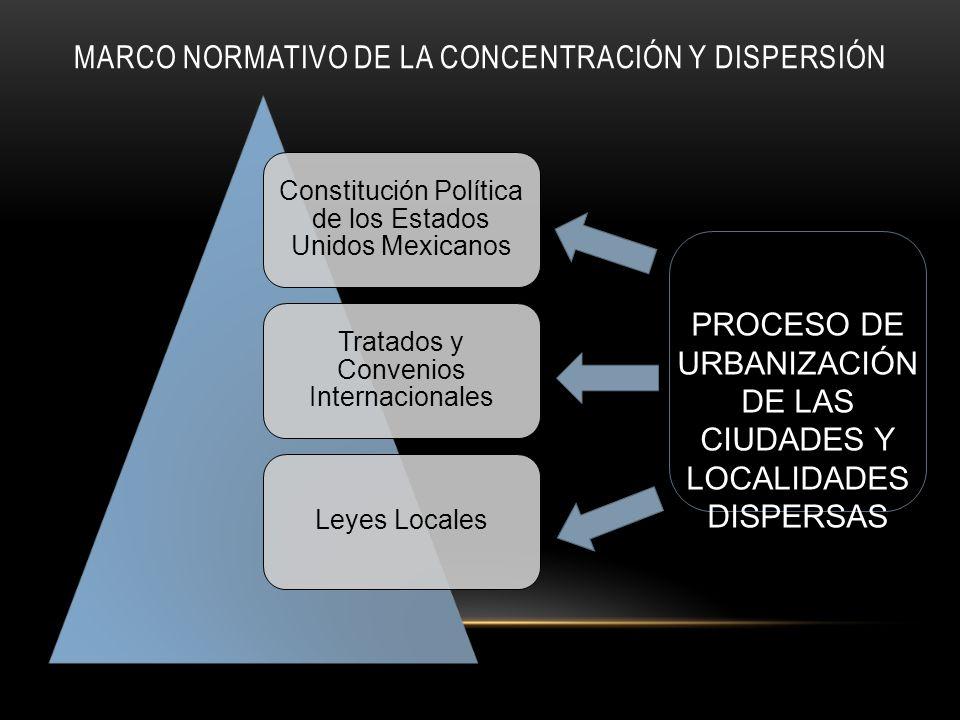 MARCO NORMATIVO DE LA CONCENTRACIÓN Y DISPERSIÓN Constitución Política de los Estados Unidos Mexicanos Tratados y Convenios Internacionales Leyes Loca