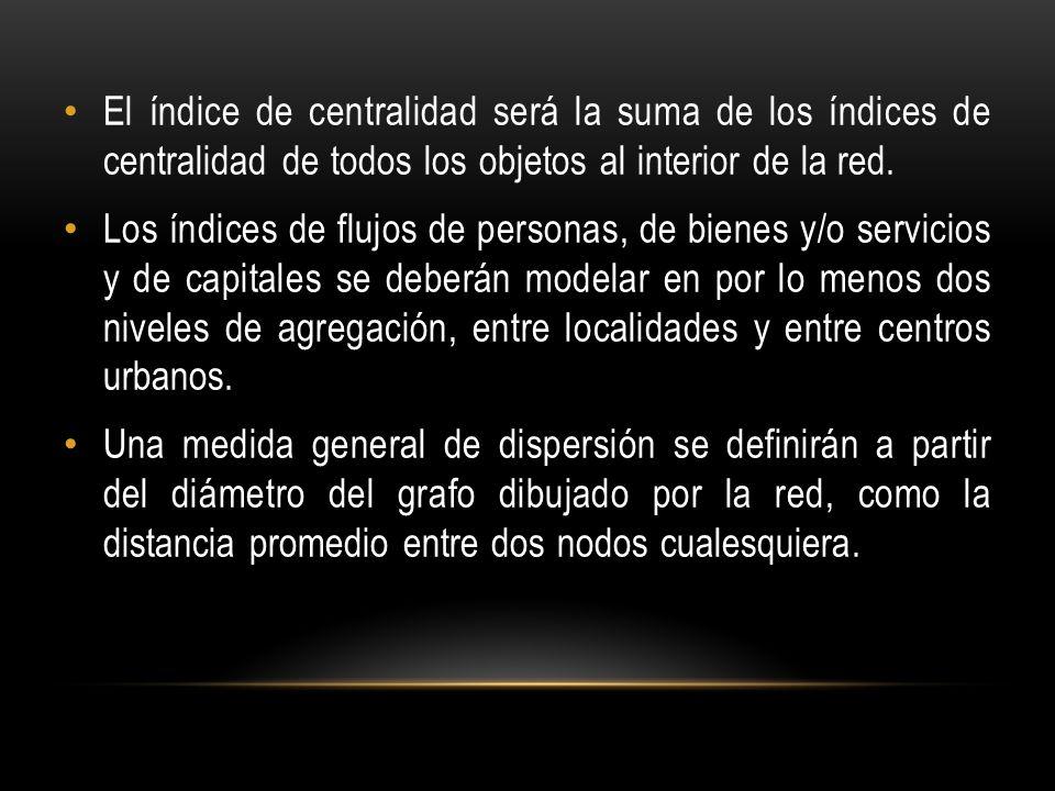 El índice de centralidad será la suma de los índices de centralidad de todos los objetos al interior de la red. Los índices de flujos de personas, de