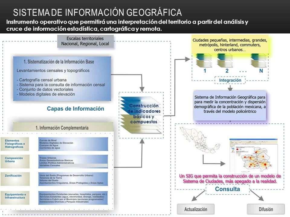 SISTEMA DE INFORMACIÓN GEOGRÁFICA Instrumento operativo que permitirá una interpretación del territorio a partir del análisis y cruce de información e