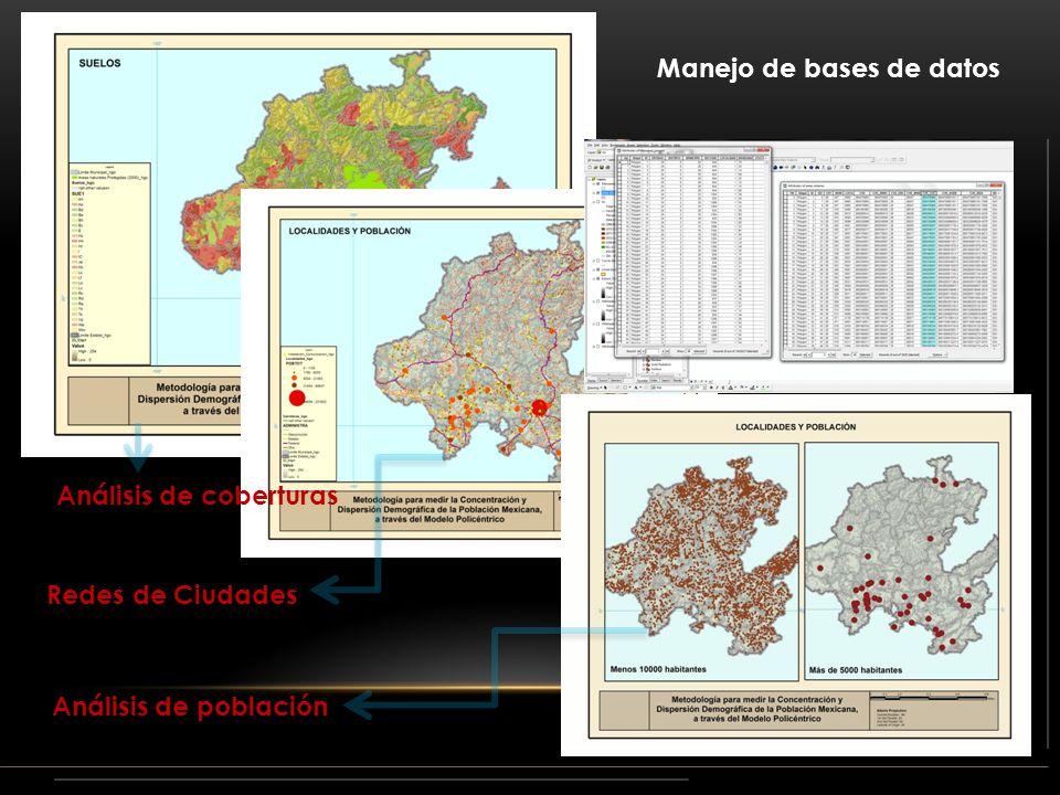 Análisis de coberturas Redes de Ciudades Análisis de población Manejo de bases de datos
