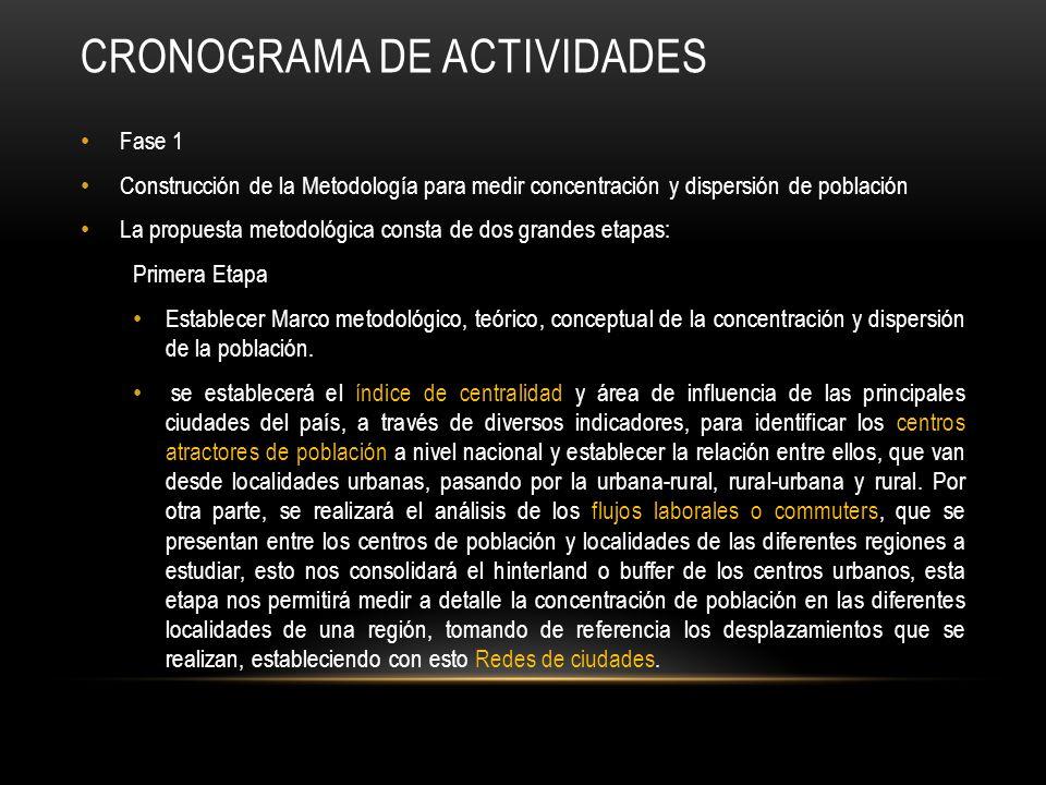 CRONOGRAMA DE ACTIVIDADES Fase 1 Construcción de la Metodología para medir concentración y dispersión de población La propuesta metodológica consta de