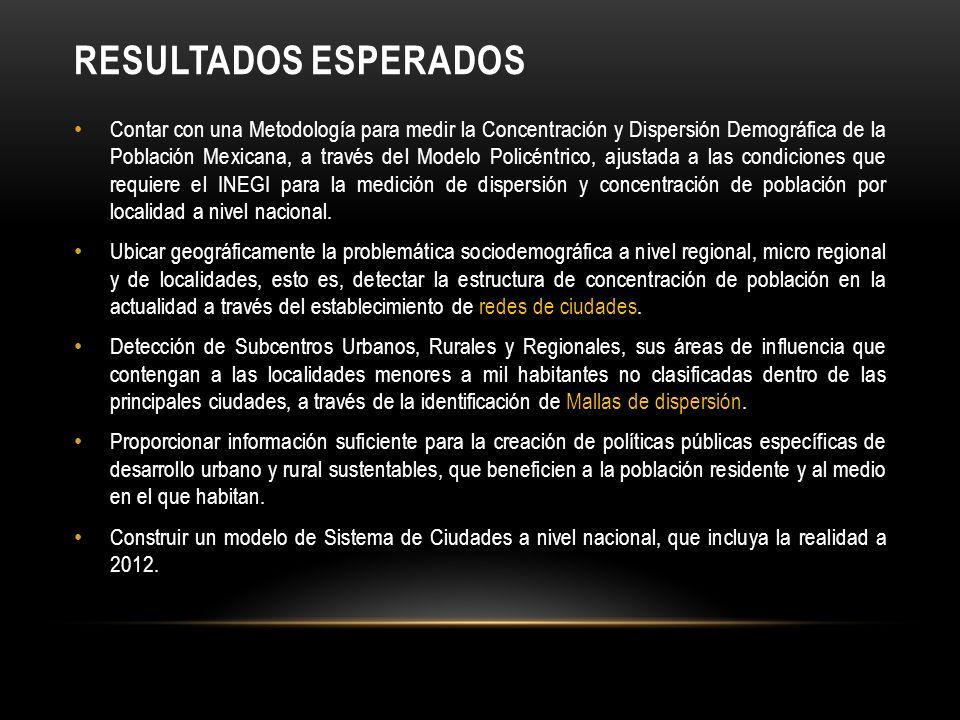 RESULTADOS ESPERADOS Contar con una Metodología para medir la Concentración y Dispersión Demográfica de la Población Mexicana, a través del Modelo Pol