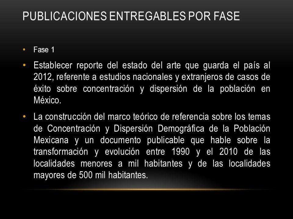 PUBLICACIONES ENTREGABLES POR FASE Fase 1 Establecer reporte del estado del arte que guarda el país al 2012, referente a estudios nacionales y extranj