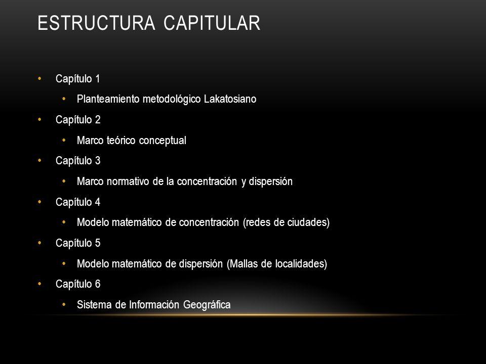 ESTRUCTURA CAPITULAR Capítulo 1 Planteamiento metodológico Lakatosiano Capítulo 2 Marco teórico conceptual Capítulo 3 Marco normativo de la concentrac