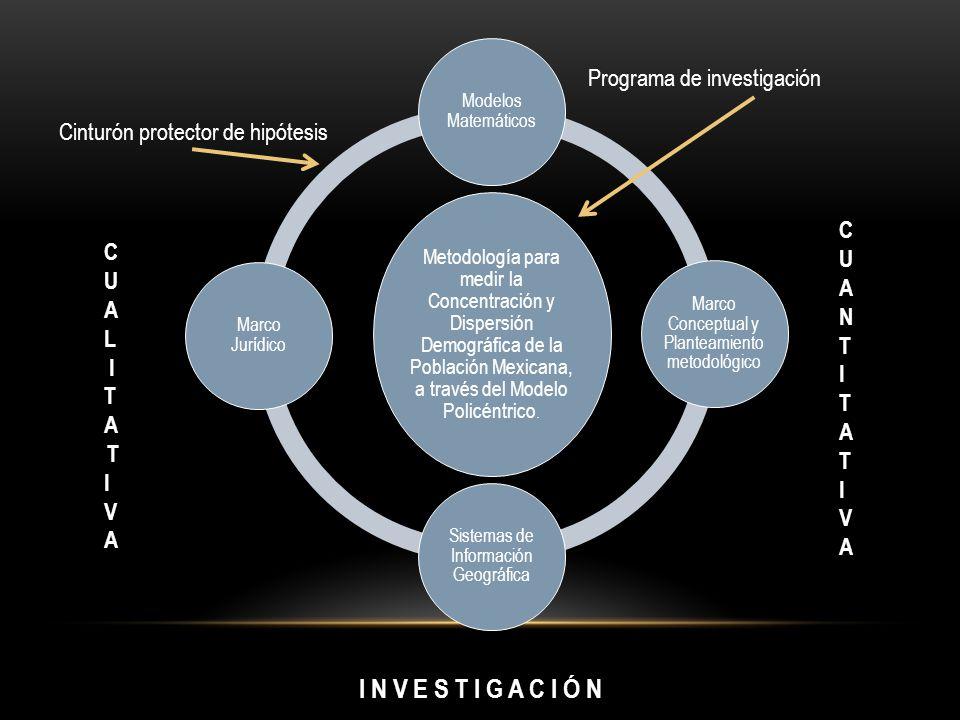 Metodología para medir la Concentración y Dispersión Demográfica de la Población Mexicana, a través del Modelo Policéntrico. Modelos Matemáticos Marco