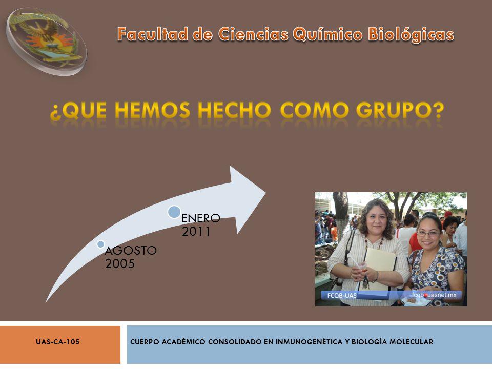 LICENCIATURA EN QFB (FCQB) DOCTORADO EN BIOTECNOLOGÍA REGIONAL (FCQB) MAESTRÍA EN CIENCIAS BIOMÉDICAS (FCQB) DOCTORADO EN CIENCIAS MÉDICAS (FACULTAD DE MEDICINA) MAESTRÍA EN CIENCIAS MÉDICAS (FACULTAD DE MEDICINA) ESPECIALIDAD EN ENDODONCIA (FACULTAD DE ODONTOLOGÍA) CUERPO ACADÉMICO CONSOLIDADO EN INMUNOGENÉTICA Y BIOLOGÍA MOLECULARUAS-CA-105