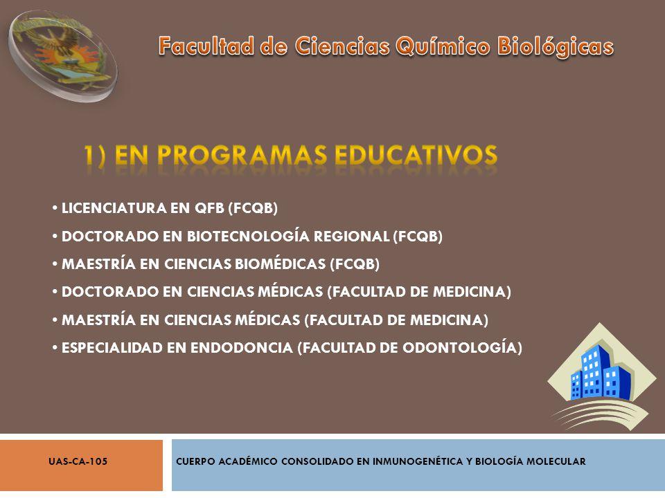 LICENCIATURA EN QFB (FCQB) DOCTORADO EN BIOTECNOLOGÍA REGIONAL (FCQB) MAESTRÍA EN CIENCIAS BIOMÉDICAS (FCQB) DOCTORADO EN CIENCIAS MÉDICAS (FACULTAD D