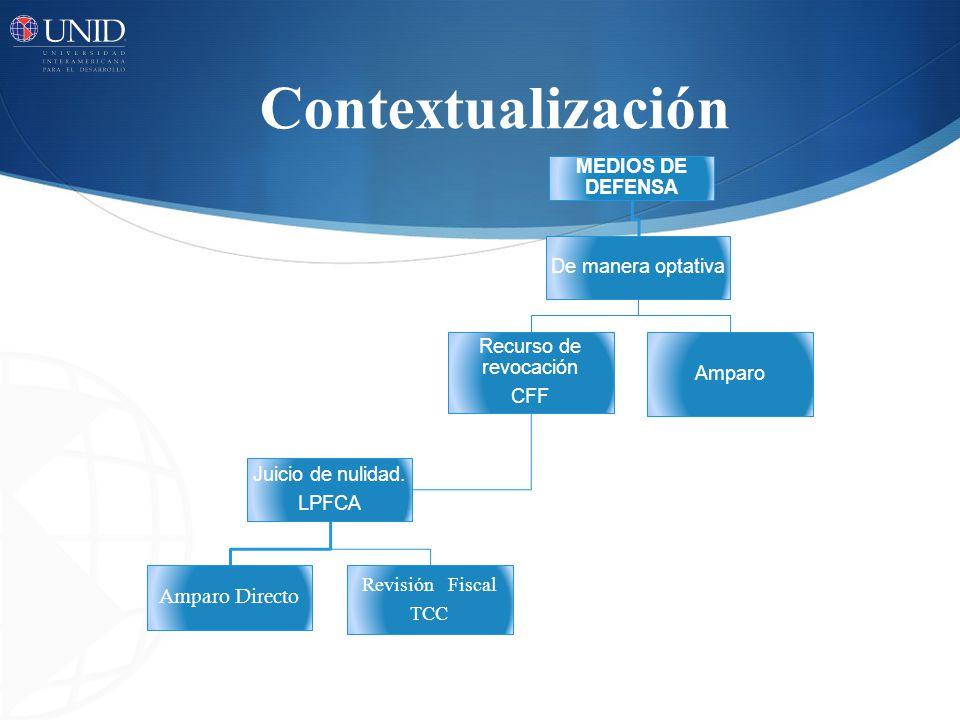 Contextualización MEDIOS DE DEFENSA De manera optativa Recurso de revocación CFF Juicio de nulidad. LPFCA Amparo Directo Revisión Fiscal TCC Amparo