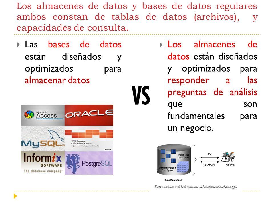 Los almacenes de datos y bases de datos regulares ambos constan de tablas de datos (archivos), y capacidades de consulta. Las bases de datos están dis