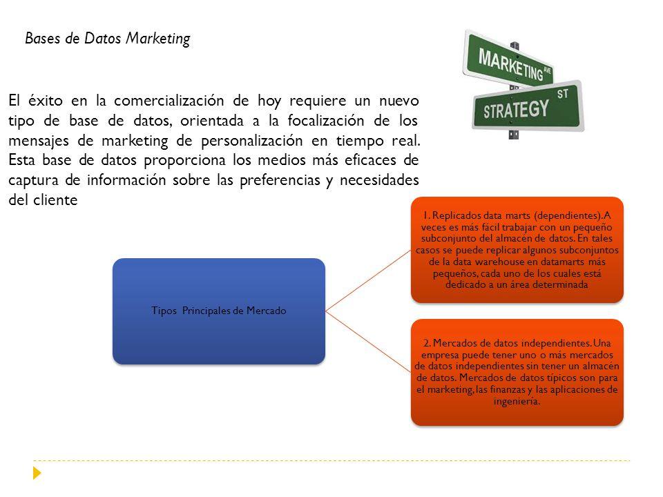 Bases de Datos Marketing Tipos Principales de Mercado 1. Replicados data marts (dependientes). A veces es más fácil trabajar con un pequeño subconjunt