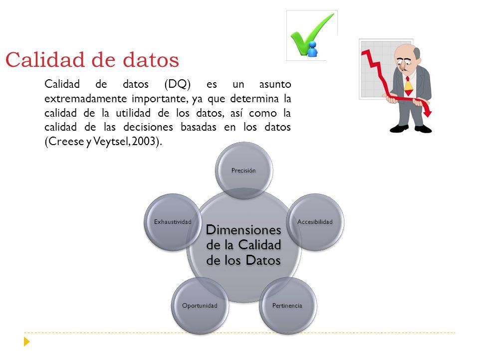 Calidad de datos Calidad de datos (DQ) es un asunto extremadamente importante, ya que determina la calidad de la utilidad de los datos, así como la ca