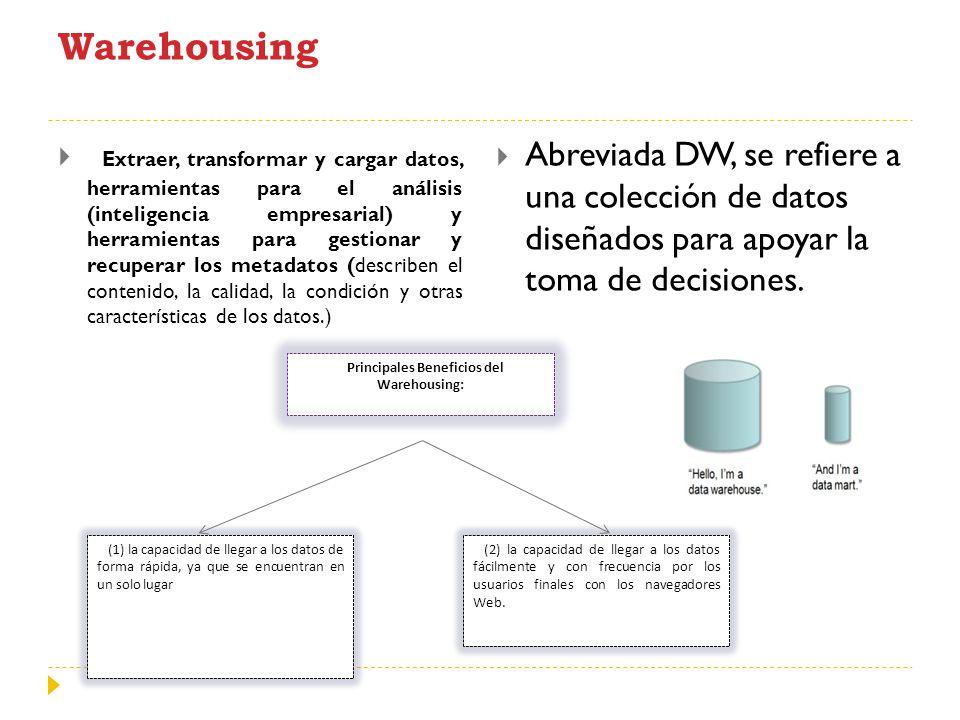 Warehousing Extraer, transformar y cargar datos, herramientas para el análisis (inteligencia empresarial) y herramientas para gestionar y recuperar lo