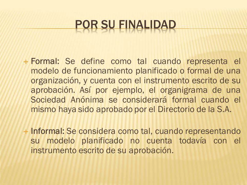 Formal: Se define como tal cuando representa el modelo de funcionamiento planificado o formal de una organización, y cuenta con el instrumento escrito