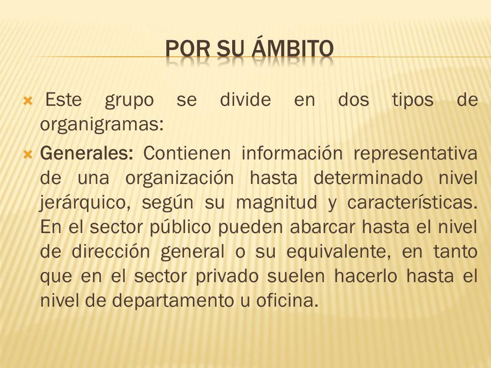 Este grupo se divide en dos tipos de organigramas: Generales: Contienen información representativa de una organización hasta determinado nivel jerárqu