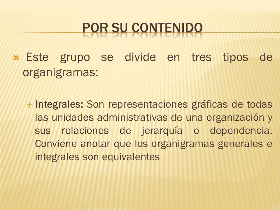 Este grupo se divide en tres tipos de organigramas: Integrales: Son representaciones gráficas de todas las unidades administrativas de una organizació