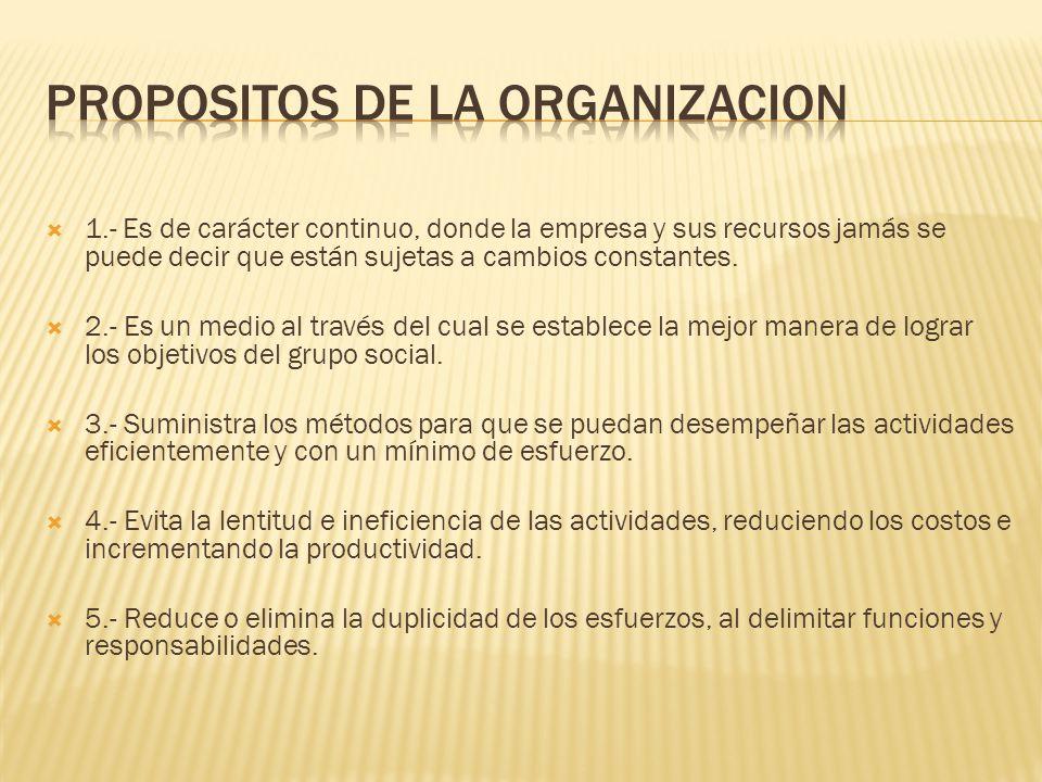 Este grupo se divide en tres tipos de organigramas: Integrales: Son representaciones gráficas de todas las unidades administrativas de una organización y sus relaciones de jerarquía o dependencia.
