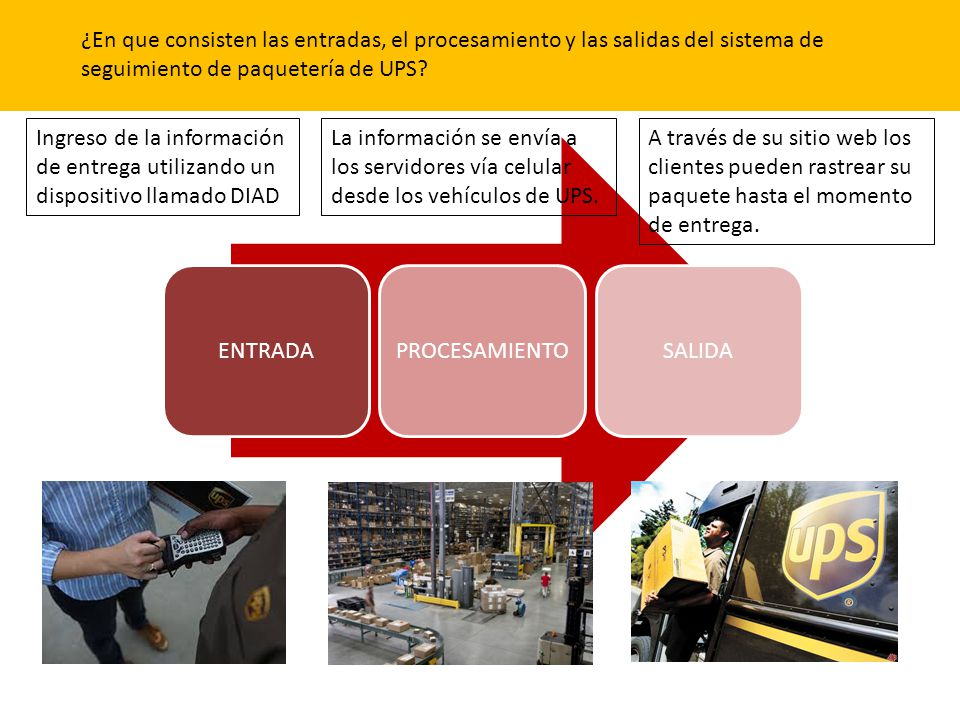 ¿En que consisten las entradas, el procesamiento y las salidas del sistema de seguimiento de paquetería de UPS? ENTRADAPROCESAMIENTOSALIDA Ingreso de