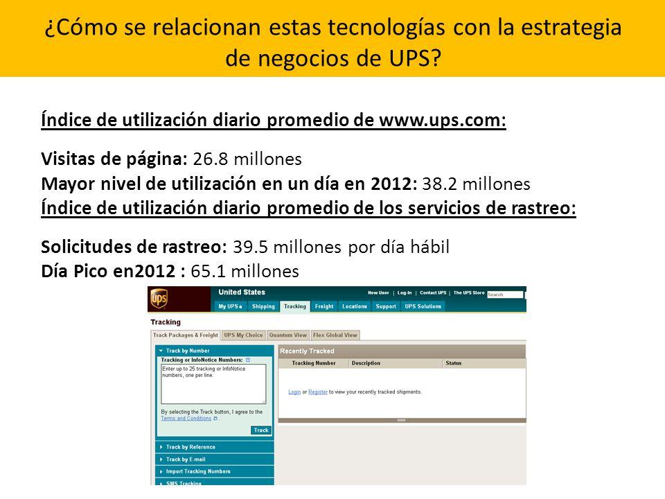 Índice de utilización diario promedio de www.ups.com: Visitas de página: 26.8 millones Mayor nivel de utilización en un día en 2012: 38.2 millones Índice de utilización diario promedio de los servicios de rastreo: Solicitudes de rastreo: 39.5 millones por día hábil Día Pico en2012 : 65.1 millones ¿Cómo se relacionan estas tecnologías con la estrategia de negocios de UPS?