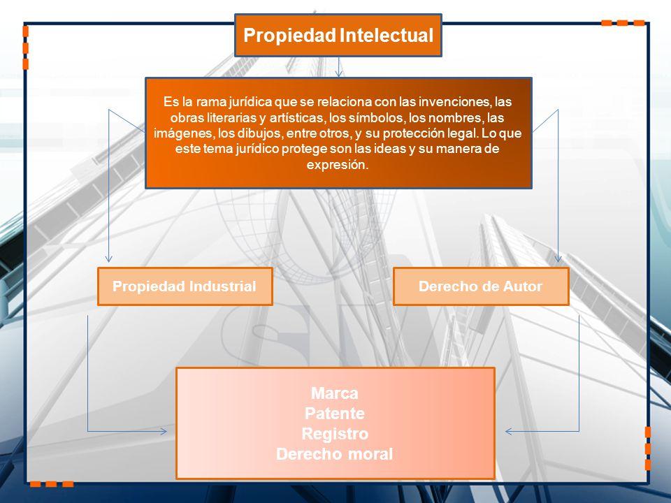 Propiedad Intelectual Propiedad IndustrialDerecho de Autor Marca Patente Registro Derecho moral Es la rama jurídica que se relaciona con las invencion