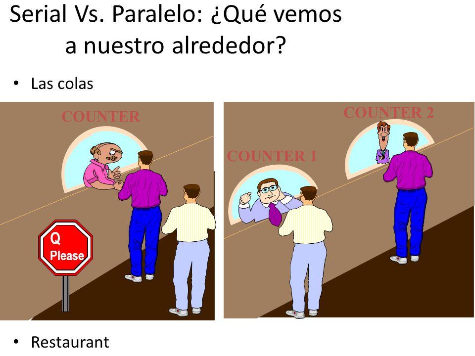 Serial Vs. Paralelo: ¿Qué vemos a nuestro alrededor? Q Please COUNTER COUNTER 1 COUNTER 2 Las colas Restaurant
