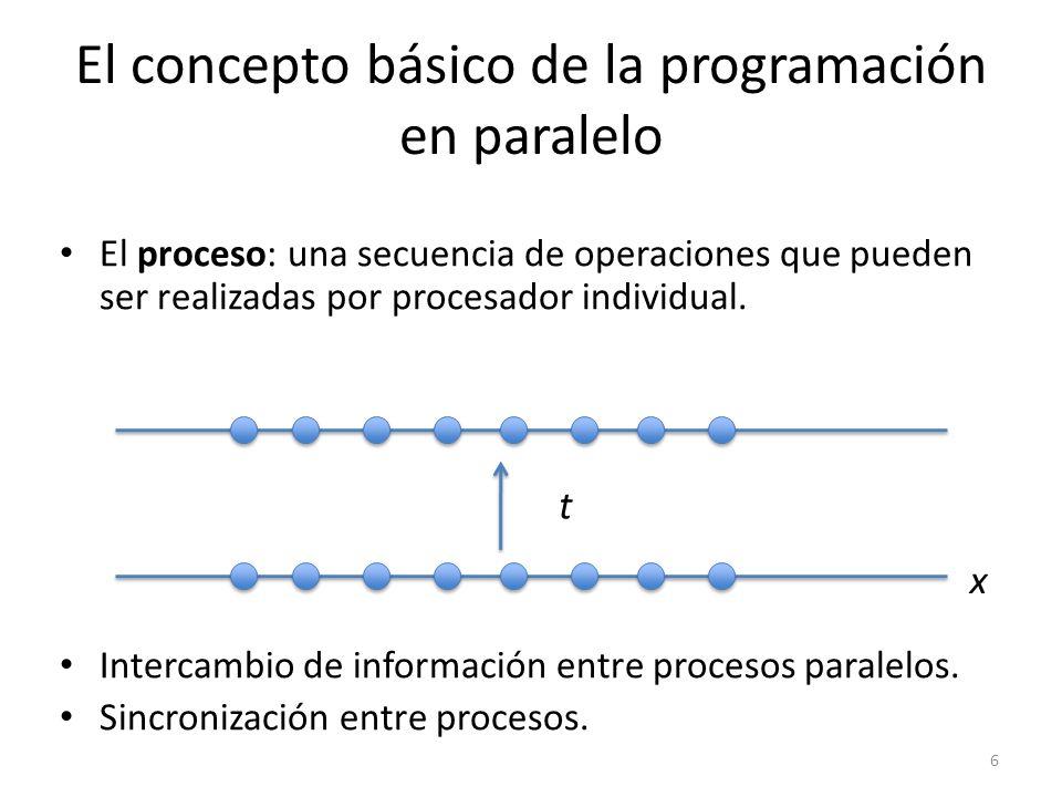 El concepto básico de la programación en paralelo El proceso: una secuencia de operaciones que pueden ser realizadas por procesador individual. Interc