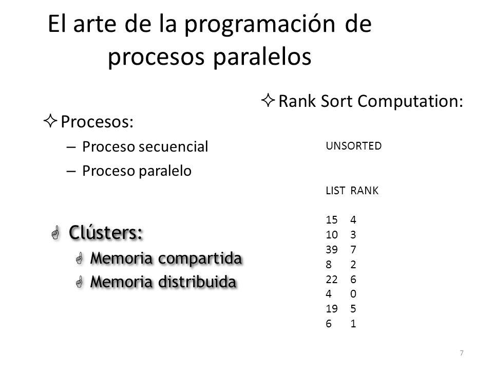 7 El arte de la programación de procesos paralelos Procesos: – Proceso secuencial – Proceso paralelo G Clústers: G Memoria compartida G Memoria distri