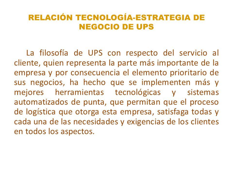 La filosofía de UPS con respecto del servicio al cliente, quien representa la parte más importante de la empresa y por consecuencia el elemento priori