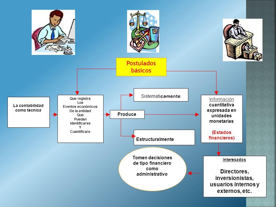 A través del consejo mexicano para la investigación y desarrollo de normas de información financiera A.C.