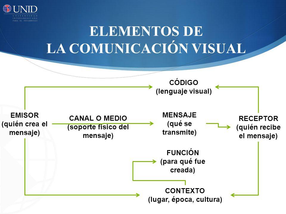 Resultado de imagen de presentacion los elementos de la comunicacion visual