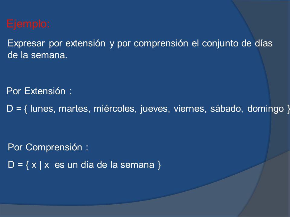 Ejemplo: Expresar por extensión y por comprensión el conjunto de días de la semana. Por Extensión : D = { lunes, martes, miércoles, jueves, viernes, s