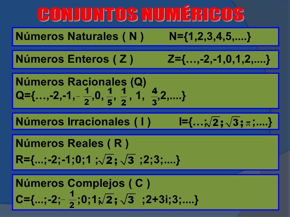 Números Naturales ( N ) N={1,2,3,4,5,....} Números Enteros ( Z ) Z={…,-2,-1,0,1,2,....} Números Racionales (Q) Q={…,-2,-1,,0,,, 1,,2,....} Números Irr