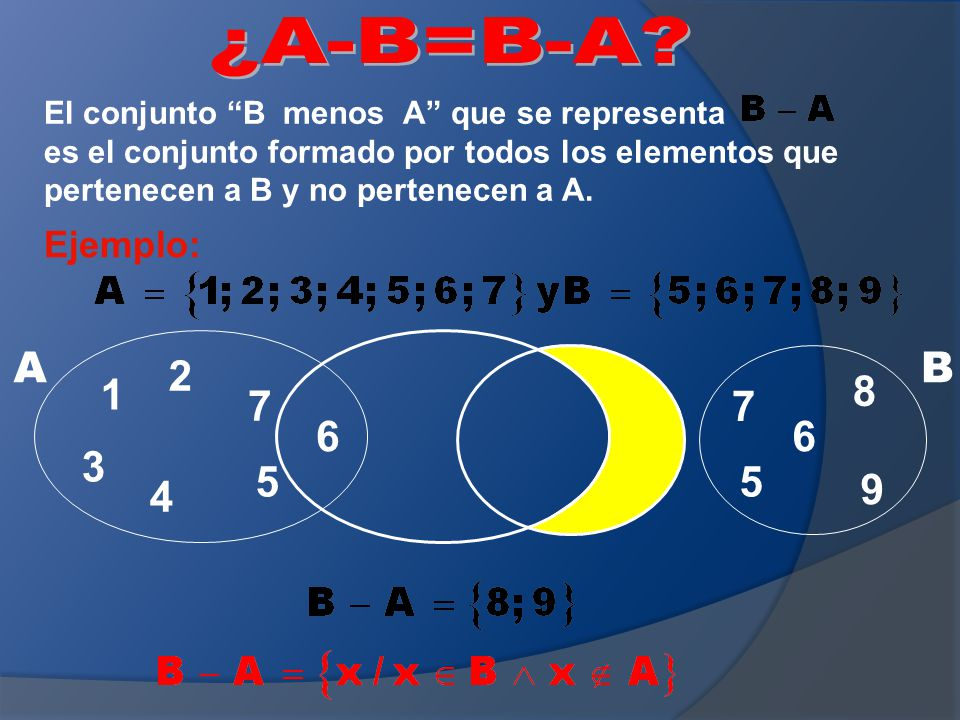 7 6 55 6 AB El conjunto B menos A que se representa es el conjunto formado por todos los elementos que pertenecen a B y no pertenecen a A. Ejemplo: 9