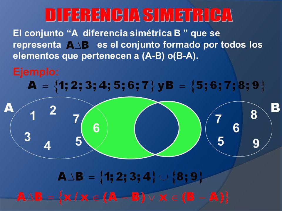 7 6 55 6 AB El conjunto A diferencia simétrica B que se representa es el conjunto formado por todos los elementos que pertenecen a (A-B) o(B-A). Ejemp