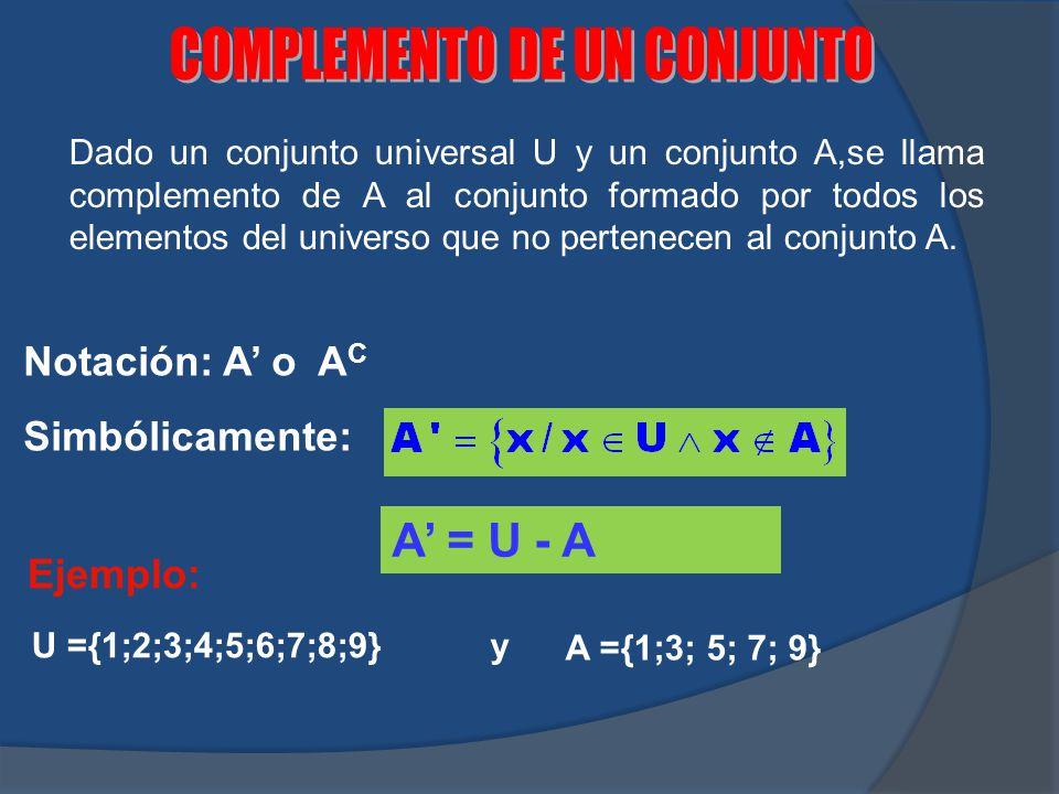 Dado un conjunto universal U y un conjunto A,se llama complemento de A al conjunto formado por todos los elementos del universo que no pertenecen al conjunto A.