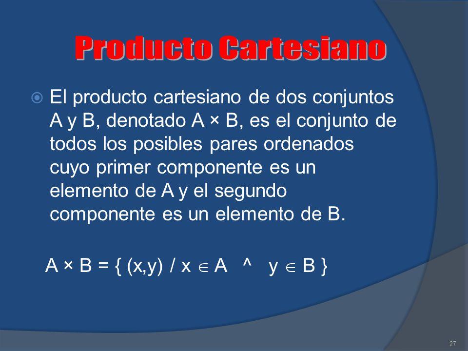 27 El producto cartesiano de dos conjuntos A y B, denotado A × B, es el conjunto de todos los posibles pares ordenados cuyo primer componente es un el