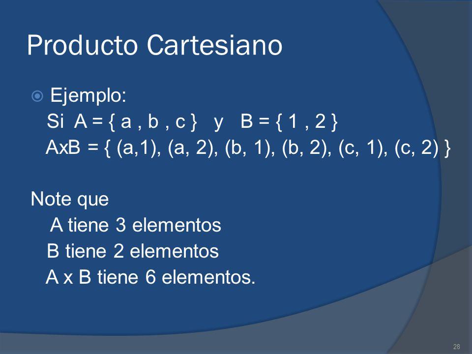 28 Producto Cartesiano Ejemplo: Si A = { a, b, c } y B = { 1, 2 } AxB = { (a,1), (a, 2), (b, 1), (b, 2), (c, 1), (c, 2) } Note que A tiene 3 elementos