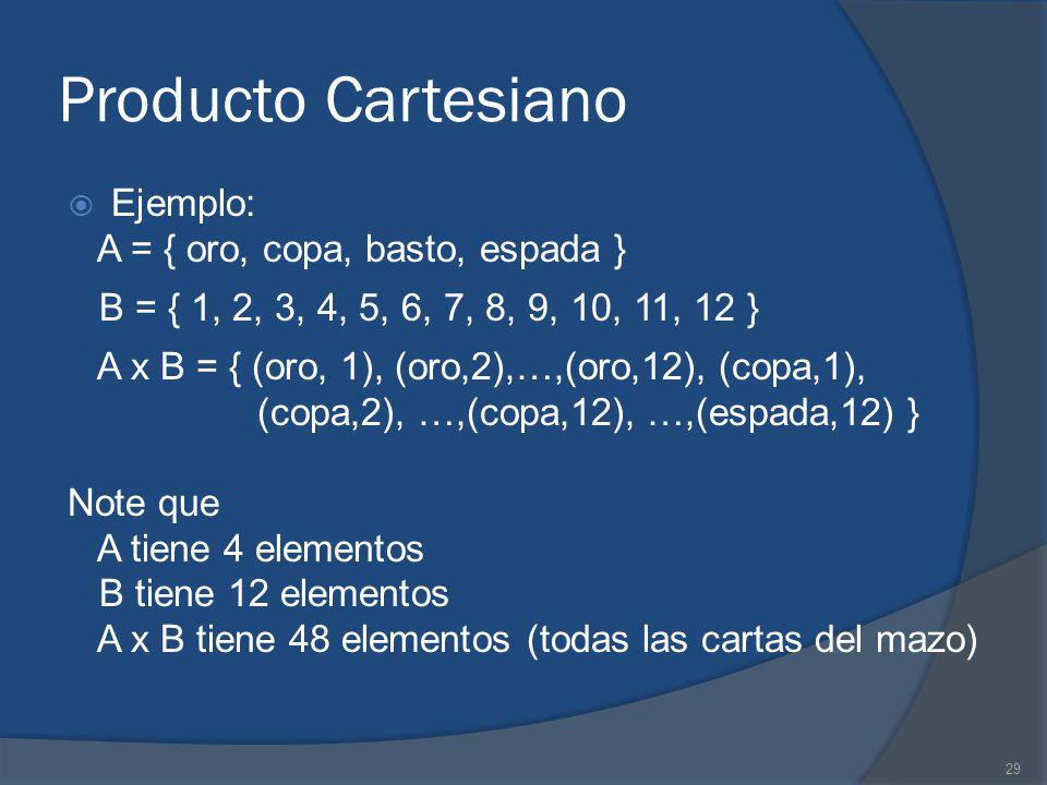 29 Producto Cartesiano Ejemplo: A = { oro, copa, basto, espada } B = { 1, 2, 3, 4, 5, 6, 7, 8, 9, 10, 11, 12 } A x B = { (oro, 1), (oro,2),…,(oro,12),