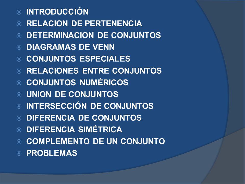 INTRODUCCIÓN RELACION DE PERTENENCIA DETERMINACION DE CONJUNTOS DIAGRAMAS DE VENN CONJUNTOS ESPECIALES RELACIONES ENTRE CONJUNTOS CONJUNTOS NUMÉRICOS UNION DE CONJUNTOS INTERSECCIÓN DE CONJUNTOS DIFERENCIA DE CONJUNTOS DIFERENCIA SIMÉTRICA COMPLEMENTO DE UN CONJUNTO PROBLEMAS