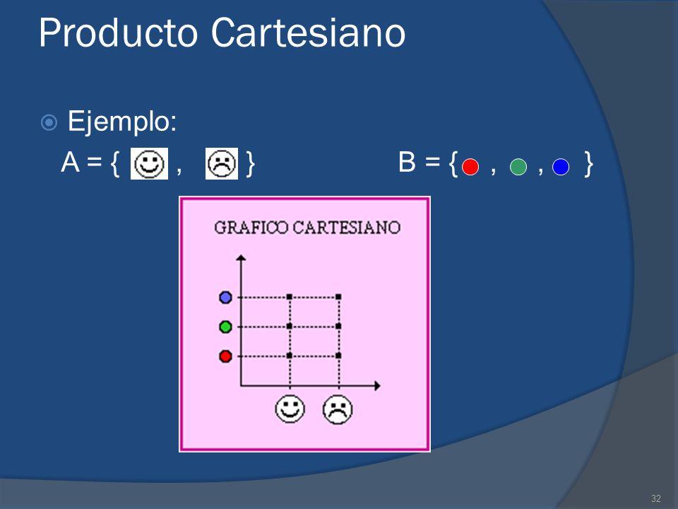 32 Producto Cartesiano Ejemplo: A = {, } B = {,, }