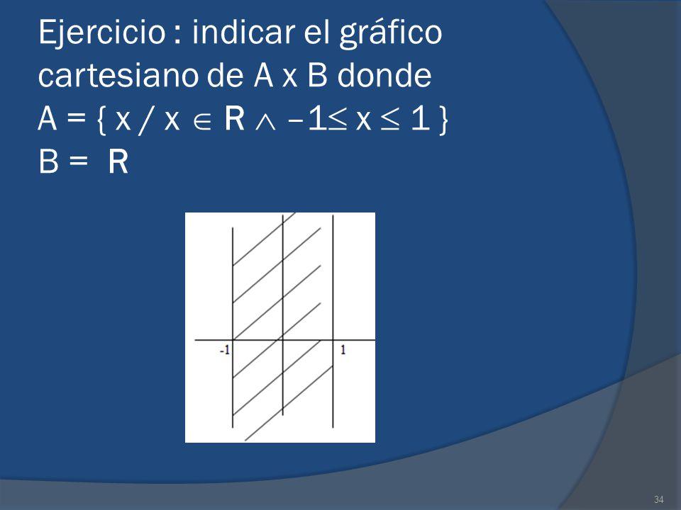 34 Ejercicio : indicar el gráfico cartesiano de A x B donde A = { x / x R –1 x 1 } B = R