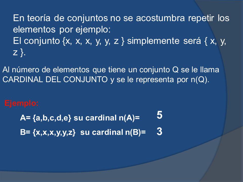 Ejemplo: A= {a,b,c,d,e} su cardinal n(A)= B= {x,x,x,y,y,z} su cardinal n(B)= En teoría de conjuntos no se acostumbra repetir los elementos por ejemplo: El conjunto {x, x, x, y, y, z } simplemente será { x, y, z }.
