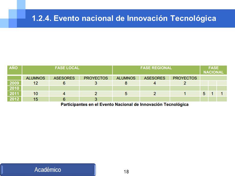 1.2.4. Evento nacional de Innovación Tecnológica Académico 18