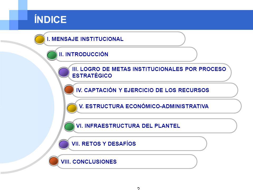 ÍNDICE IV. CAPTACIÓN Y EJERCICIO DE LOS RECURSOS III. LOGRO DE METAS INSTITUCIONALES POR PROCESO ESTRATÉGICO II. INTRODUCCIÓN I. MENSAJE INSTITUCIONAL