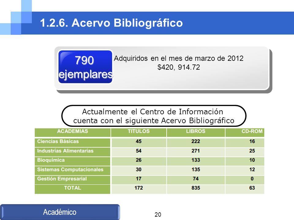 1.2.6. Acervo Bibliográfico 790ejemplares Adquiridos en el mes de marzo de 2012 $420, 914.72 Académico Actualmente el Centro de Información cuenta con