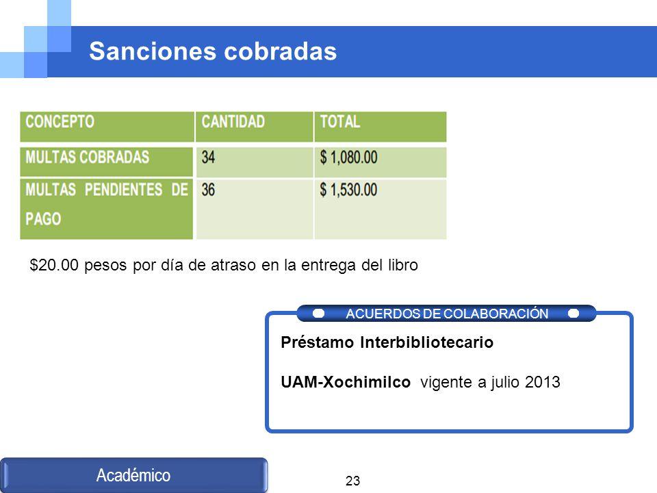 Sanciones cobradas Académico ACUERDOS DE COLABORACIÓN Préstamo Interbibliotecario UAM-Xochimilco vigente a julio 2013 23 $20.00 pesos por día de atras