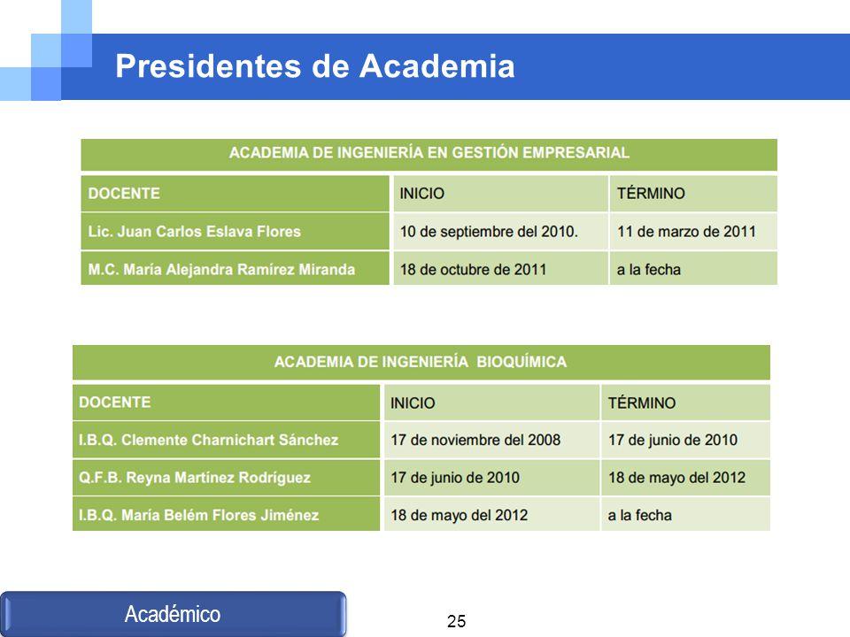 Presidentes de Academia Académico 25